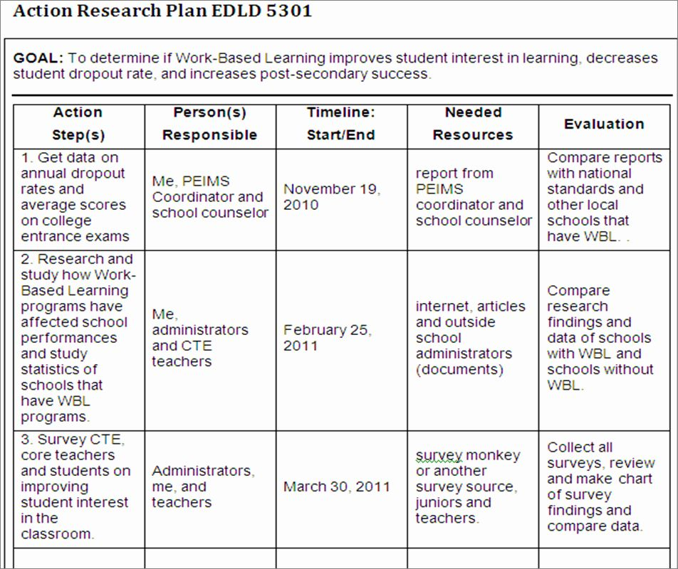 Sample Action Plan For Teachers Unique Quotes About Action