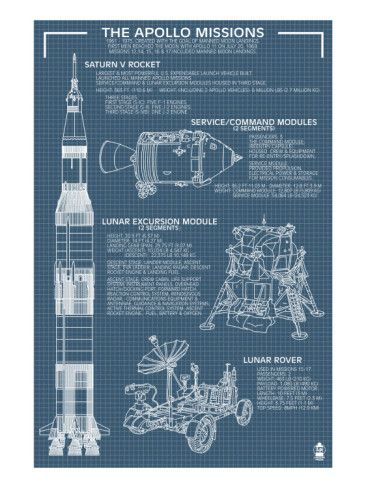 Apollo missions blueprint poster apollo missions nasa and apollo missions blueprint poster malvernweather Gallery