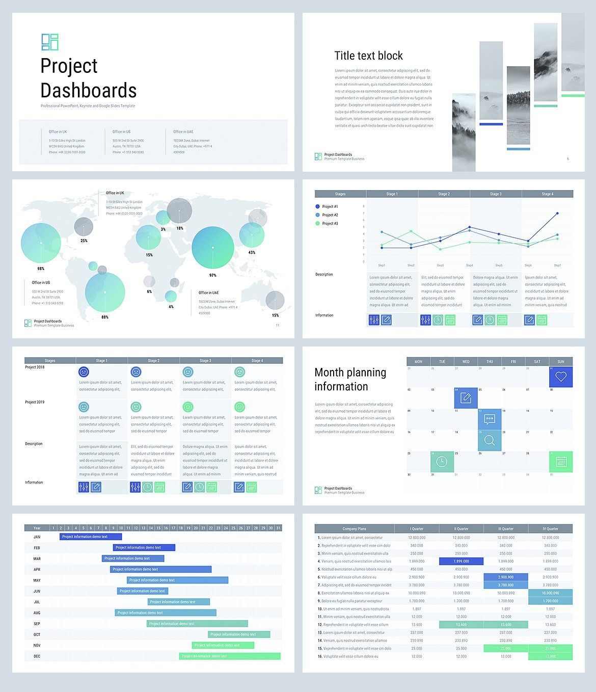 Project Dashboards For Powerpoint Powerpoint Presentation Design Project Dashboard Dashboard Design