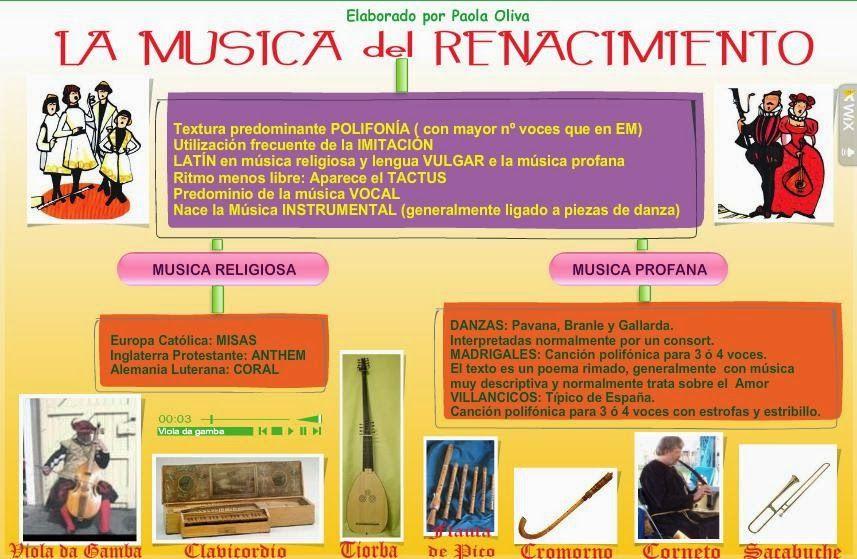 Mi Blog De Música Para Primaria La Música En La Edad Media Y El Renacimiento Blog De Musica Musica En La Edad Media Musica