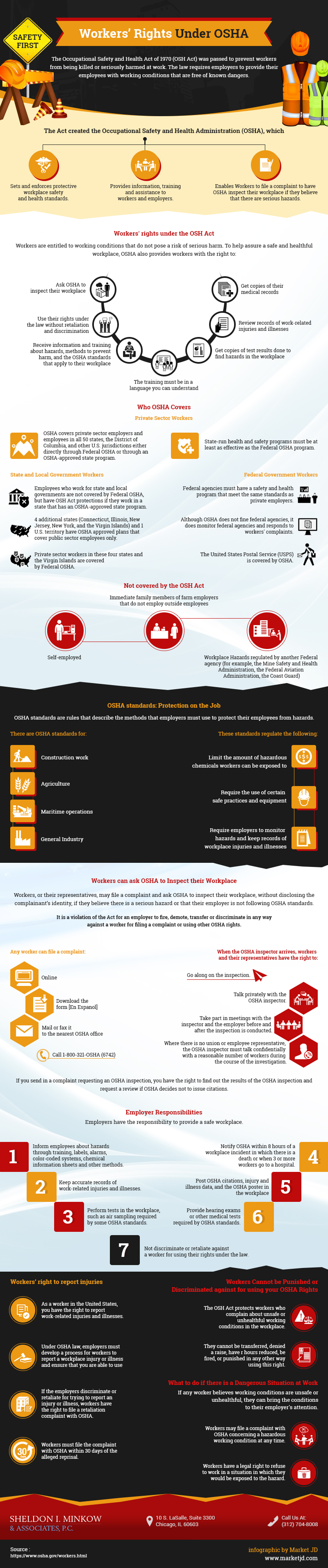 The occupational safety and health act of 1970 osh act
