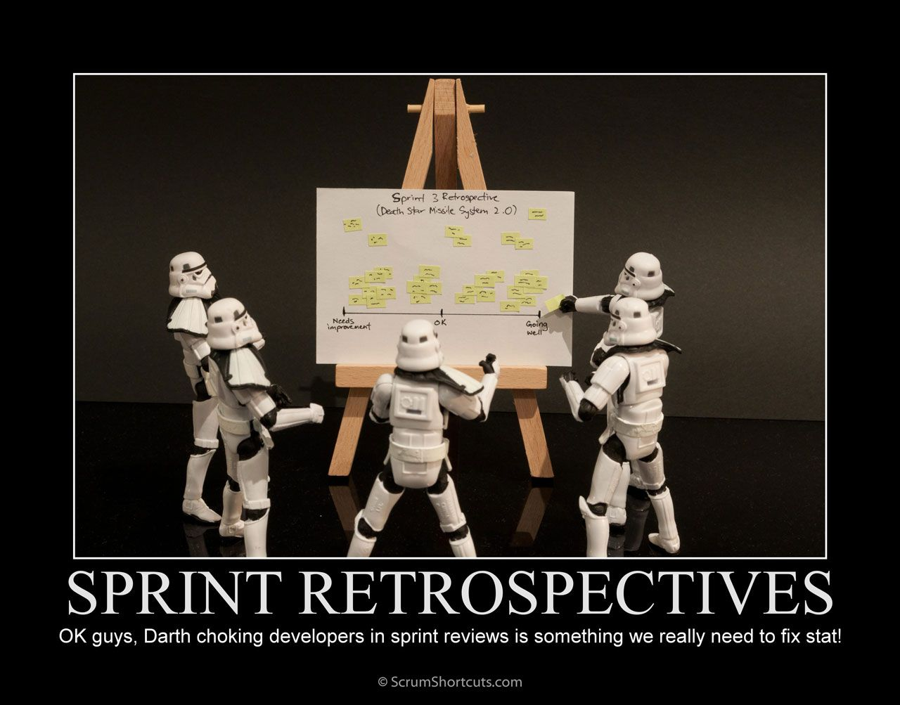 Pin by agile initiatives on retrospectives pinterest
