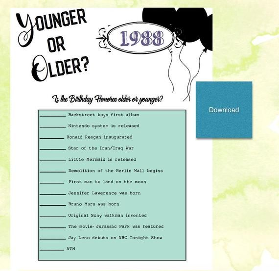 Items Similar To 1947 Birthday Trivia Game: 1988 Birthday Party Game Download