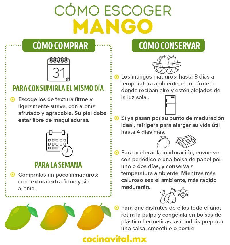 Mango Cómo Escogerlo Y Conservarlo Adecuadamente Tips De Cocina Jardín De Productos Comestibles Aromas