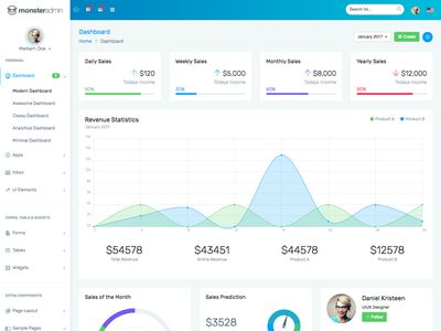 Monster Admin Bootstrap  Admin Template  Web Dashboard