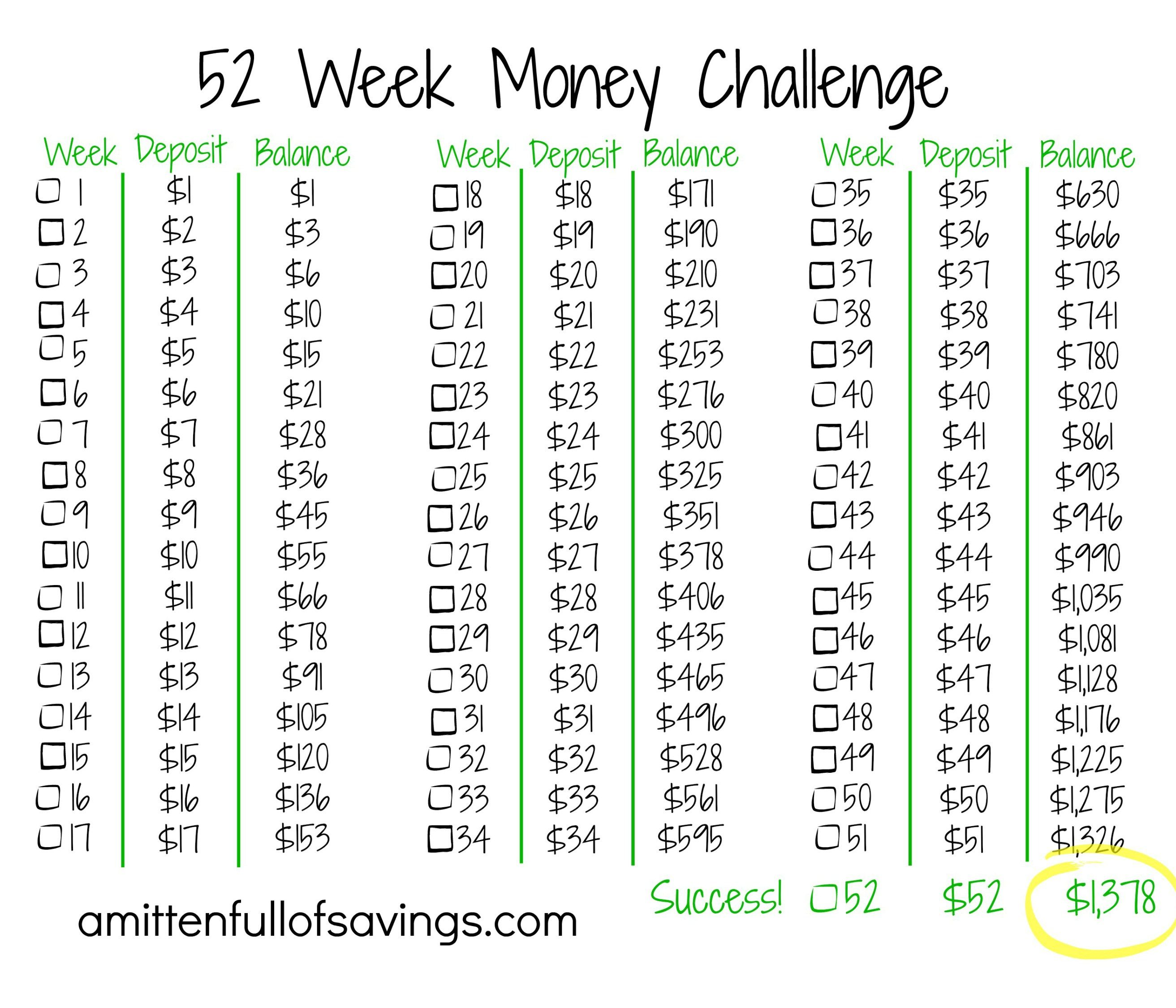 The 52 Week Money Saving Challenge Amp Printables To Stay On