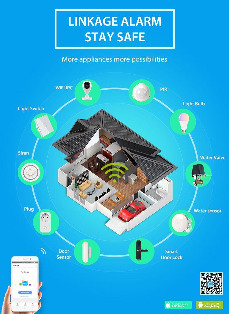 Smart Home Video Alarm System Smart Home Security Home Security Systems Wireless Home Security Systems