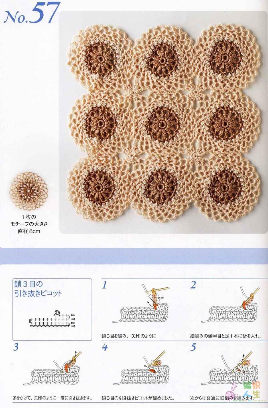 Clases de Puntos y Patrones. Libros - Patrones Crochet | Continuous ...