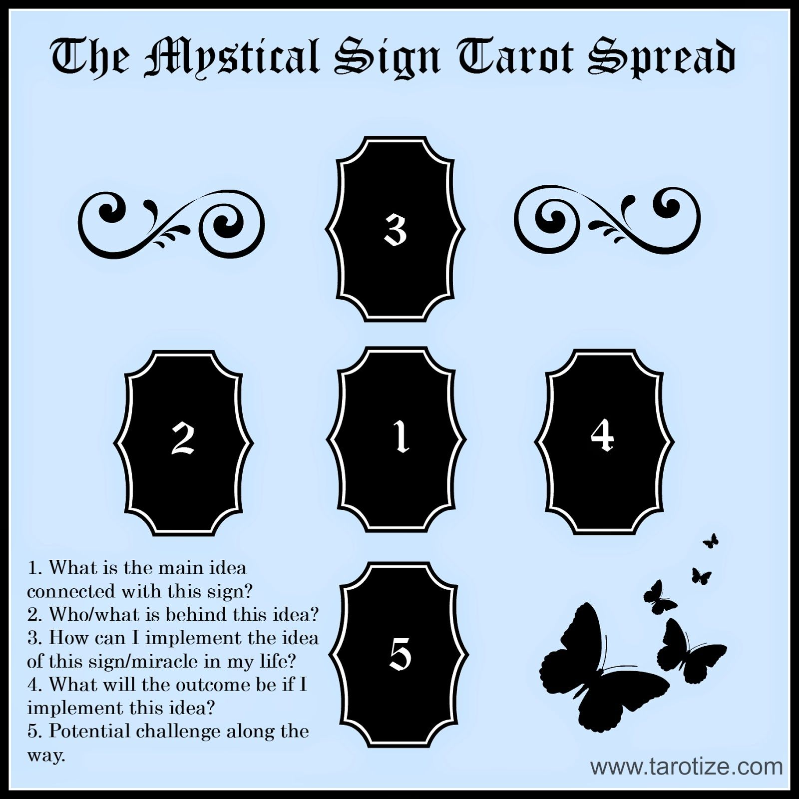 Tarotize - Holistic Tarot: The Mystical Sign Tarot Spread