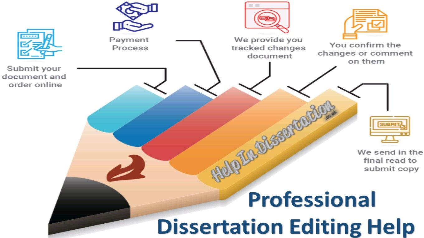 Cost of editing a dissertation