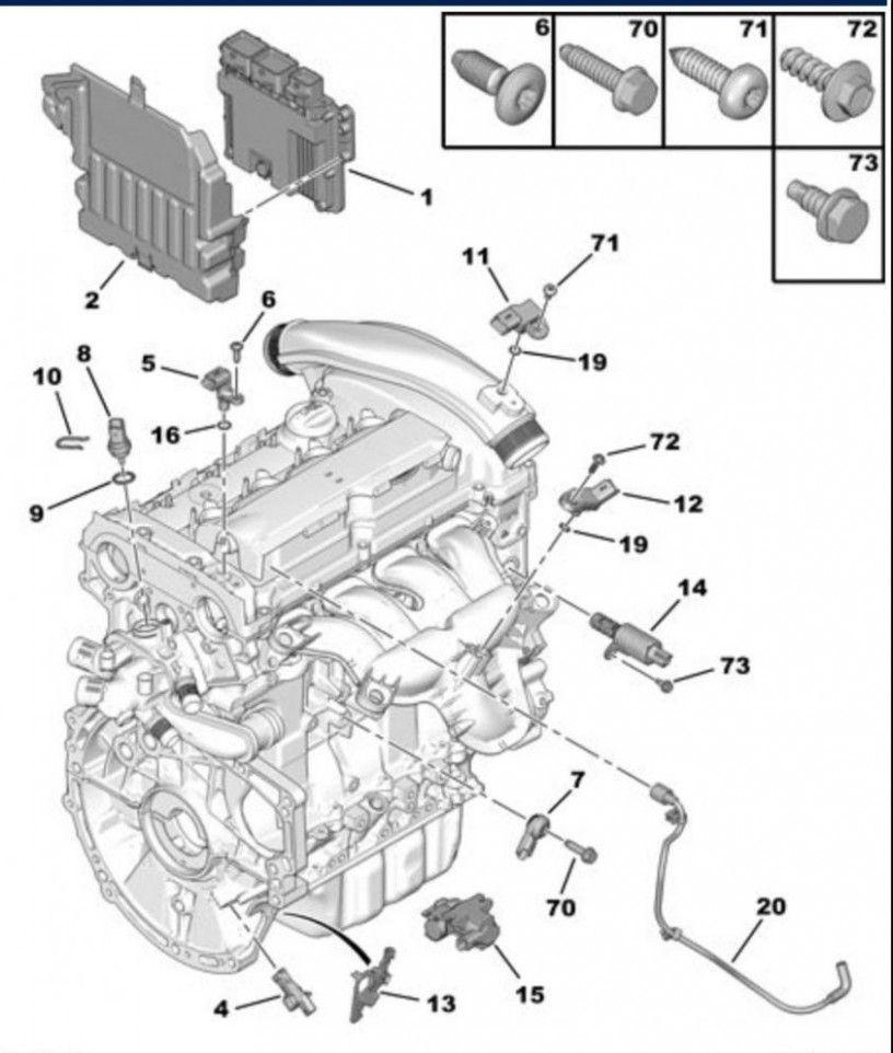 On Peugeot 8 Xr Di 2020