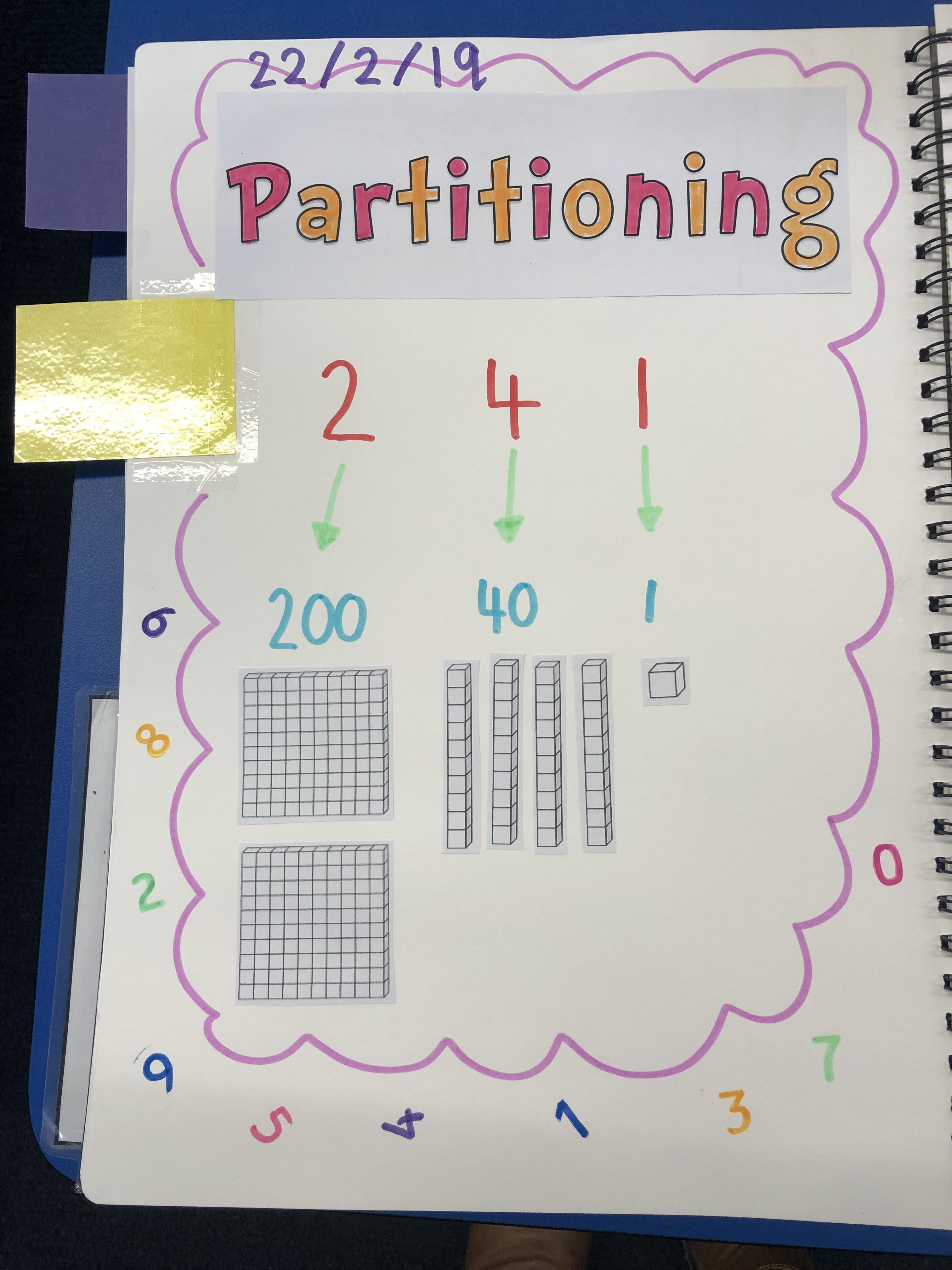 1 2 Partitioning