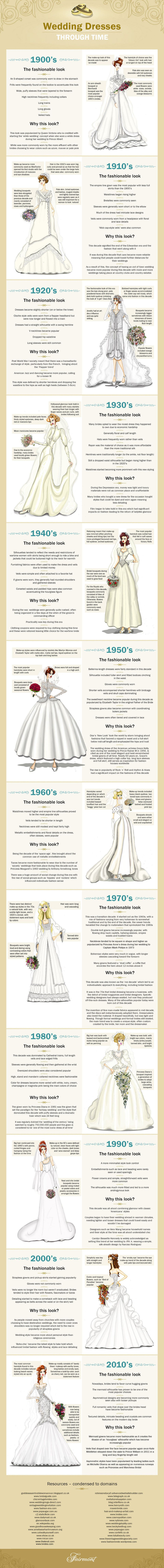 This Is How Wedding Dress Trends Have Changed Over The Last Century ...