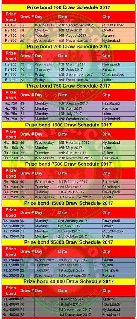 Prize bond Schedule 2017 | Prize bond | Bond, Drawings