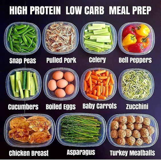 Weight Loss Meal Prep für Frauen (1 Woche in 1 Stunde) - #frauen #stunde #weight #woche - #MealPrepRecipes #protiendiet