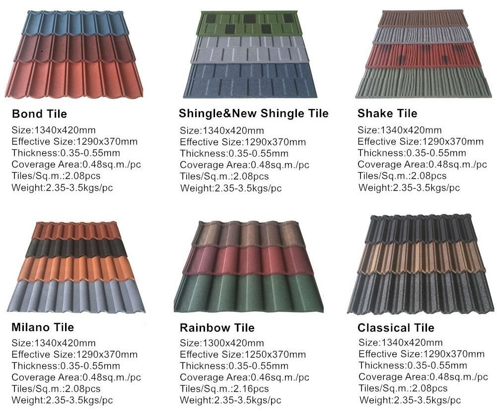 Zambia Longspan Roofing Materials Roman Design Stone Coated Metal Aluminum Steel Sheets In 2020 Sheet Metal Roofing Metal Roof Tiles Roofing Sheets