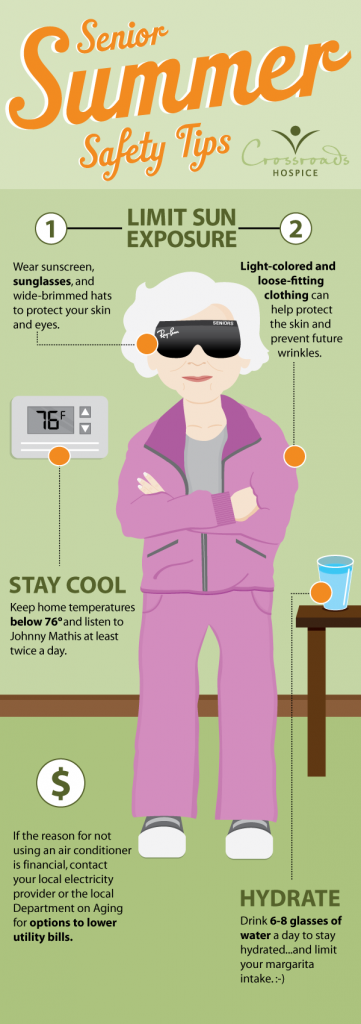 Summer Safety Tips for Seniors Infographic. infographic