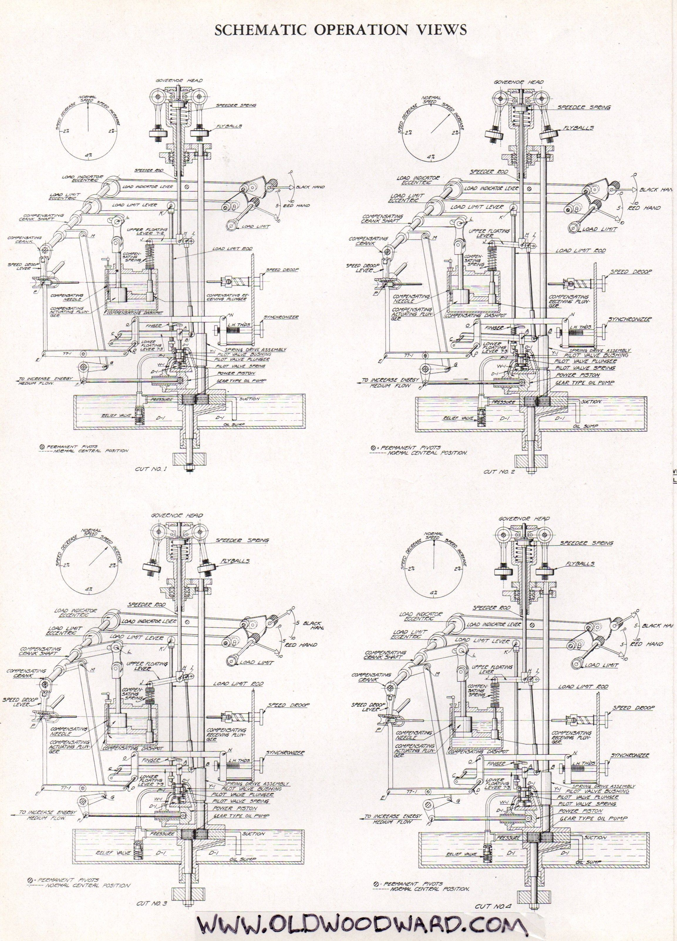 hight resolution of from bulletin w 2 schematic drawing of the woodward governor company s type ic diesel engine governor patent no 2 039 507 the first customer units went to