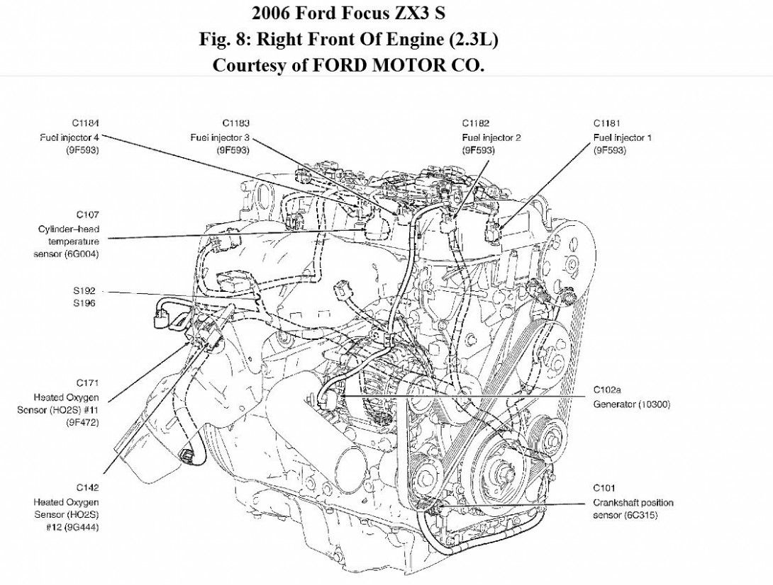 Ford Focus 8.8 Tddi Engine Diagram di 2020