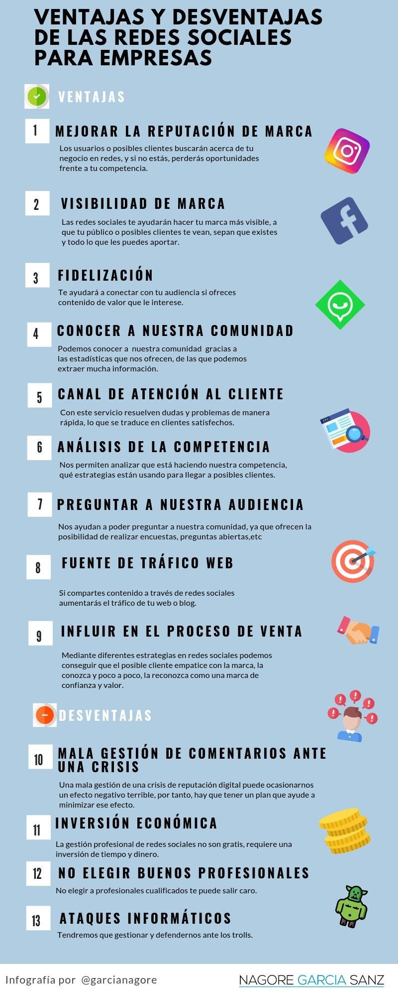 Ventajas Y Desventajas De Las Redes Sociales Para Tu Negocio O Marca Https Nagoregarciasanz Marketing Jobs Marketing Strategy Social Media Digital Marketing