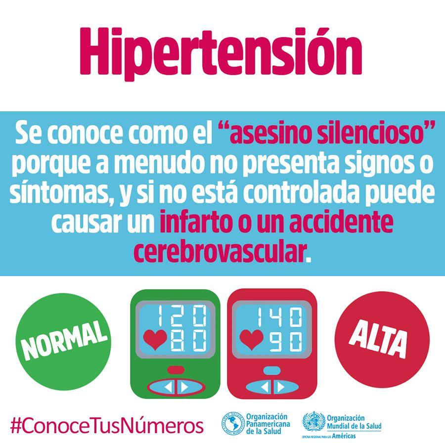 ¿Cómo es la hipertensión un factor de riesgo de accidente cerebrovascular