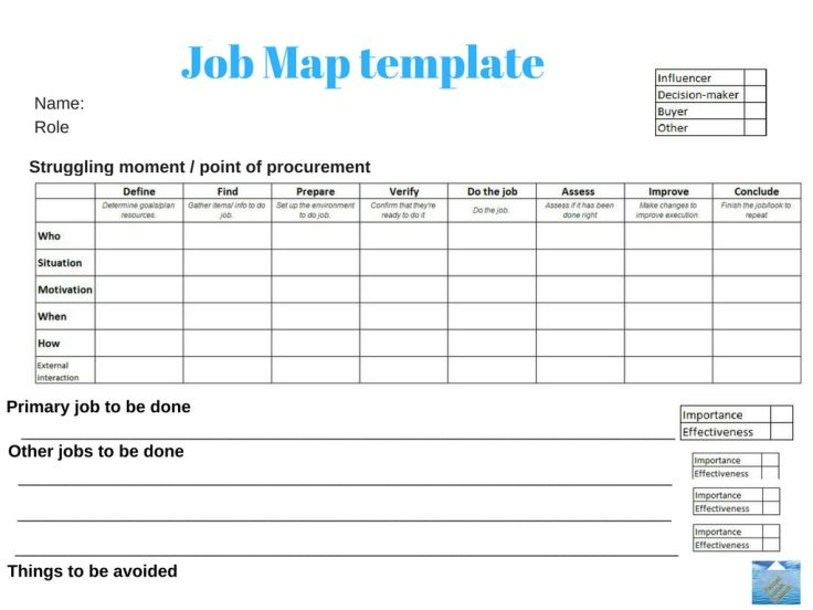 Image Result For Jobs To Be Done Template  Jobs To Be Done Jtbd