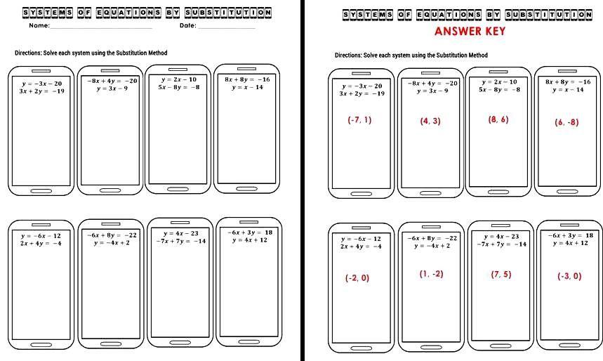 All Worksheets Systems Of Equations Worksheets Printable – Solving Systems of Equations Substitution Worksheet