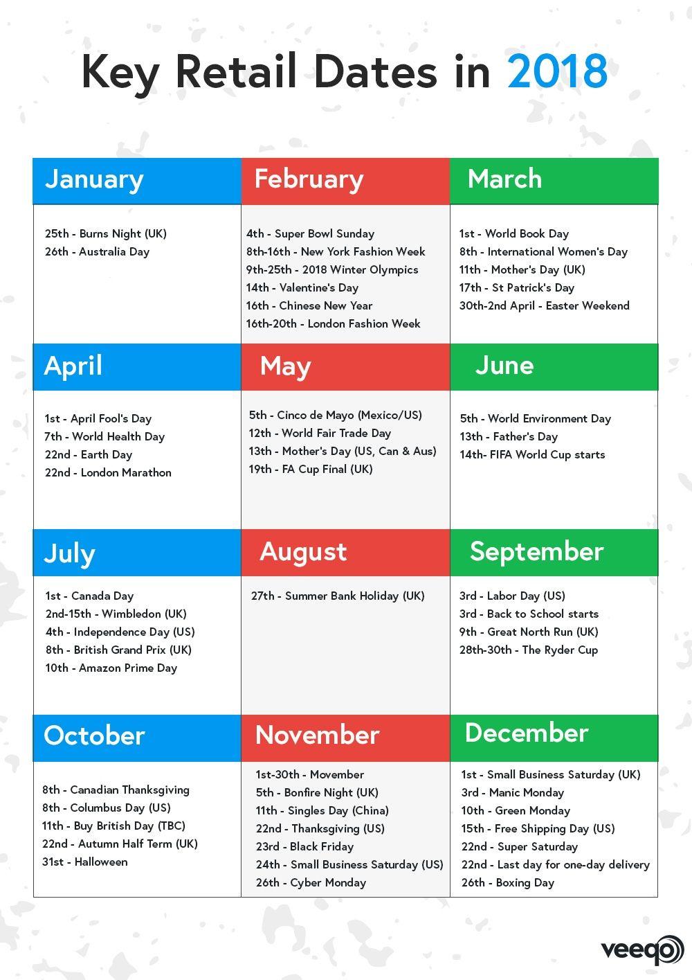 Dating week 2018