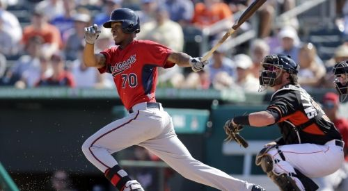 Report: Byron Buxton may start the season on the DL. #Twins #Baseball