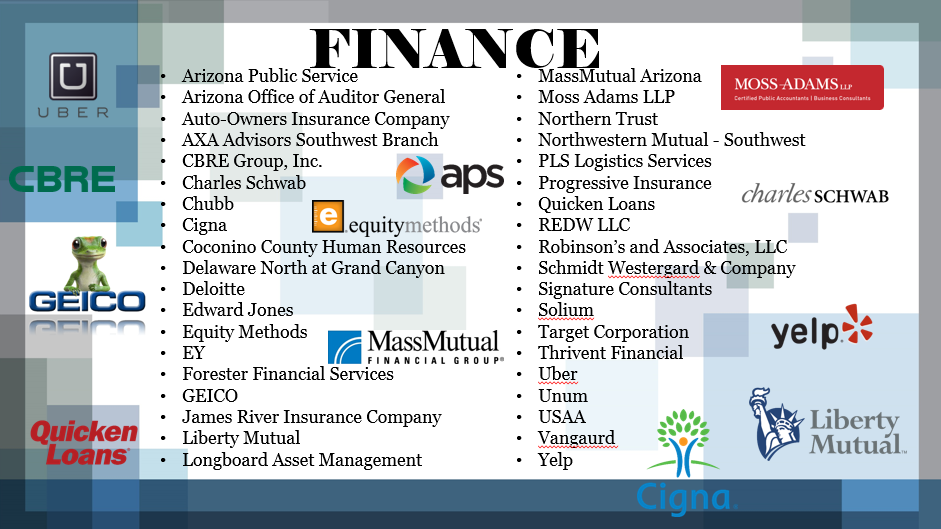 Coming To Northern Arizona University S Fcb Career Fair In October Check Out The Companies Coming For Finance Finance Career Exploration Progressive Insurance