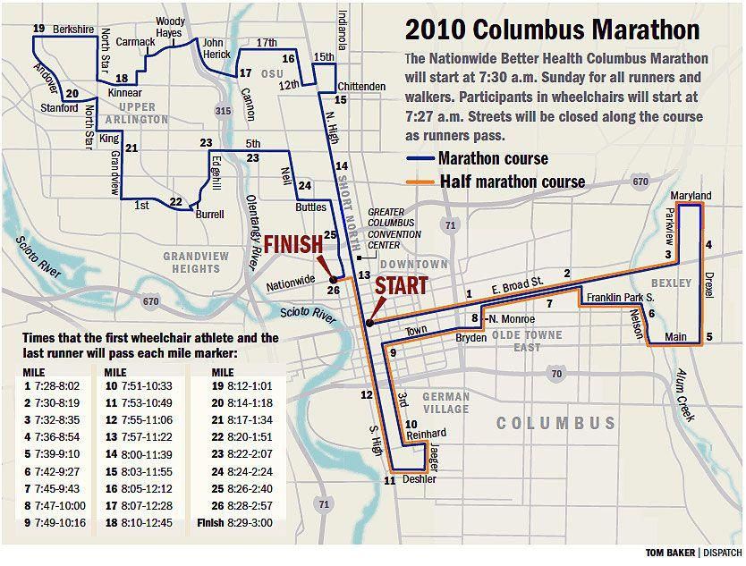 my first marathon run tri run pinterest marathons