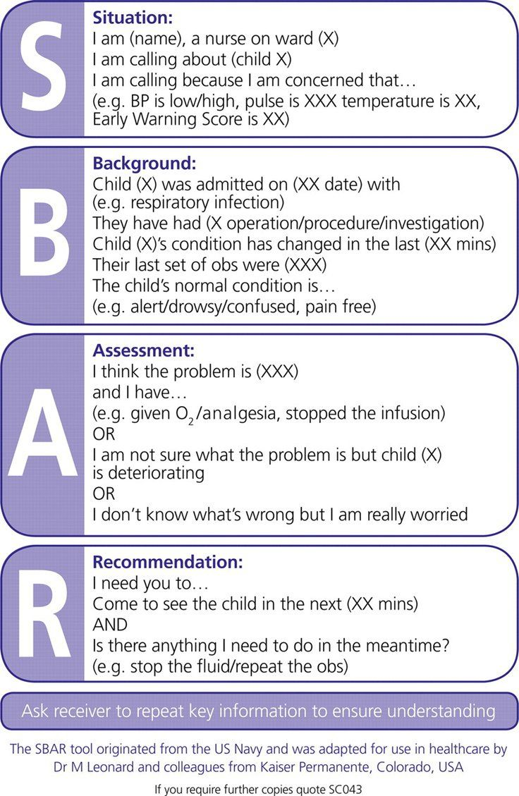 sbar help     this would have been helpful in nursing