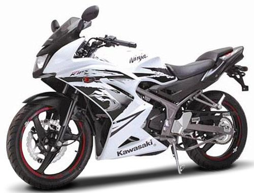 Prices Shown Here Are Indicative Prices Only The Kawasaki Ninja