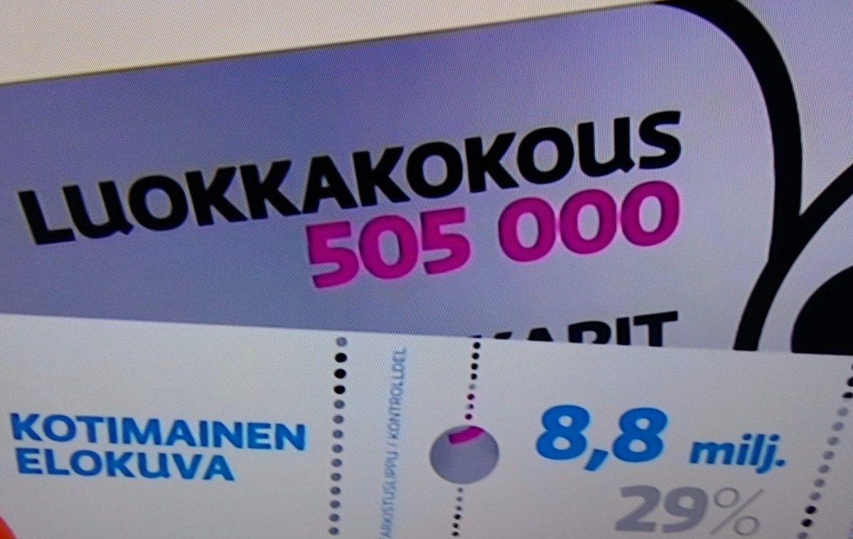 KULTTUURI. ELOKUVAT. ENSI-ILLAT.  UUTISET TV1 YLE. KULTTUURI. ELOKUVAT. KATSOJAMÄÄRÄ ENNÄTYKSET 2015.  KOTIMAISET. ULKOMAISET. Minun ARVOSTELUT. 6.1.2016   LUOKKAKOKOUS  SUOMALAISET KÄVIVÄT ELOKUVISSA 8,8 ...