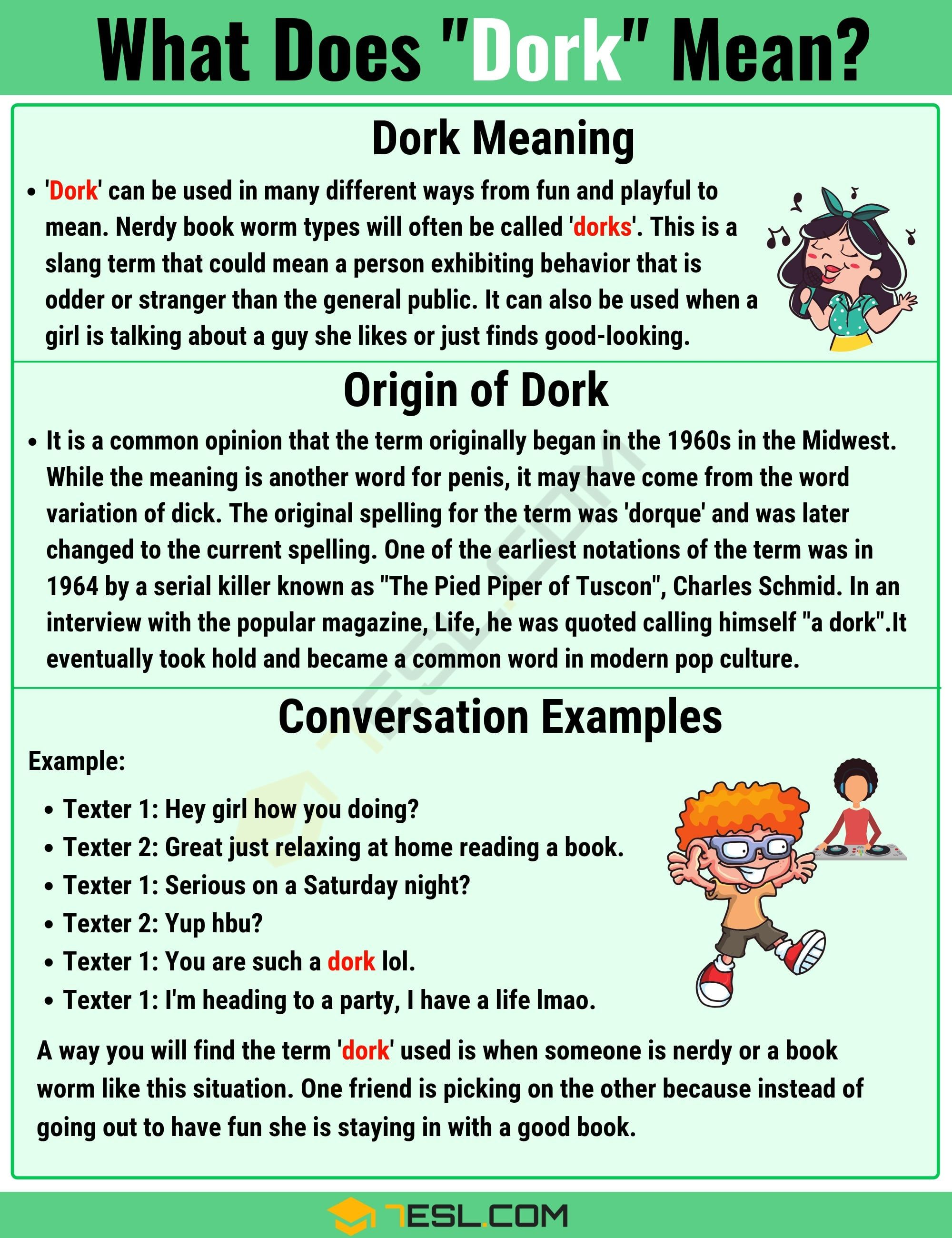 Dork Meaning What Doe Mean With Useful Example 7esl English Writing Skill Slang Words Pp Paraphrase