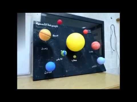 3d solar system model school project - photo #14