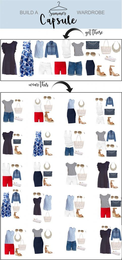 Summer Capsule Wardrobe with Macy's – Just Posted #travelwardrobesummer