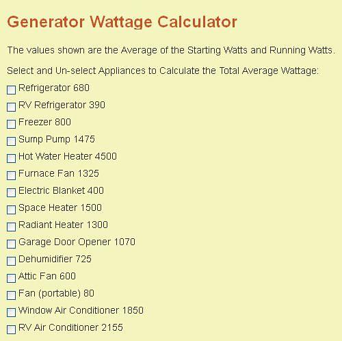 Generator Wattage Calculator Http Readhere Co Wp Wattagecalculator The Total Average Wattage Of The Select Portable Generator Water Heater Wattage