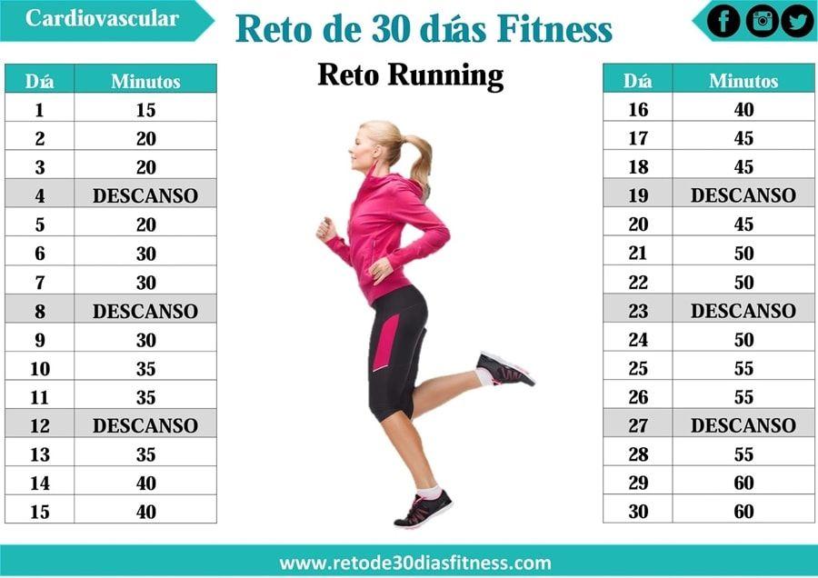 Como correr para adelgazar mas rapido