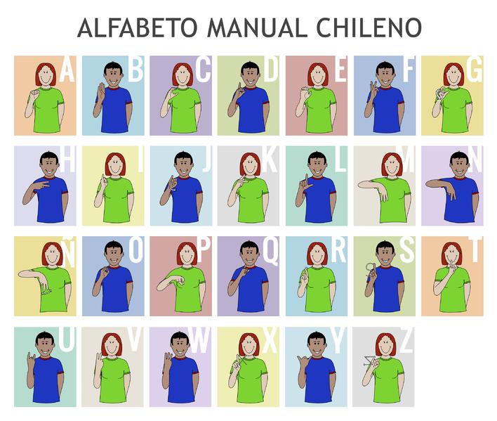 File:Alfabeto Manual Chileno.png