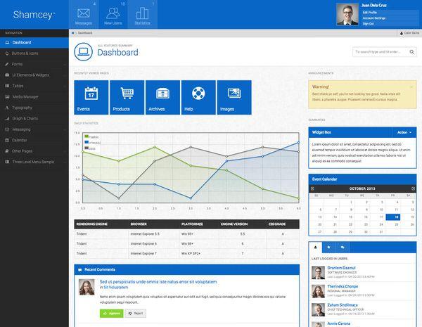 Shamcey - Dashboard Admin Template