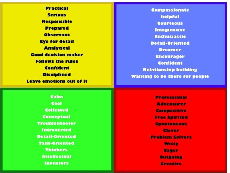 Astounding image in red blue green yellow personality test printable