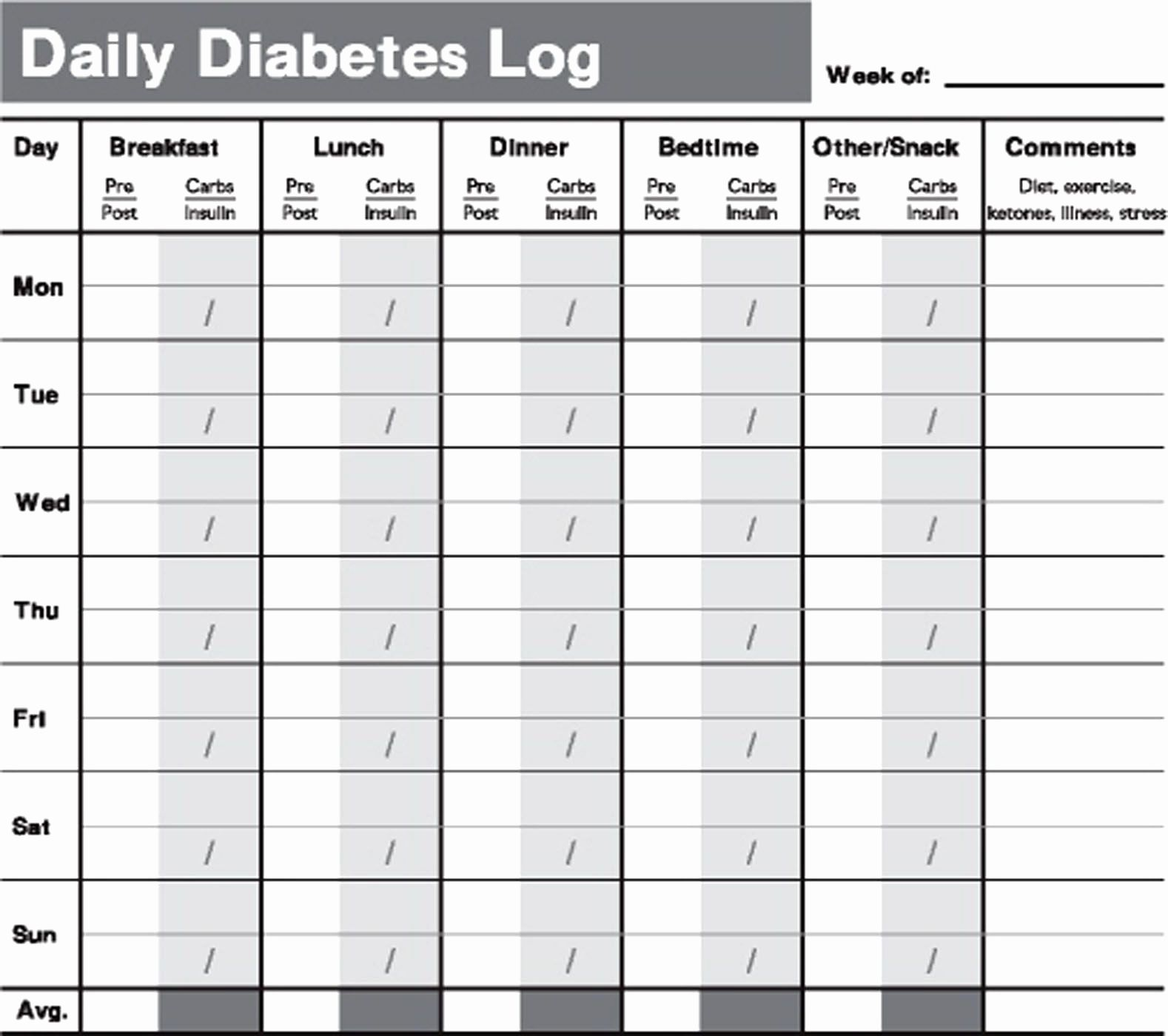 diabetic diet and blood sugar record