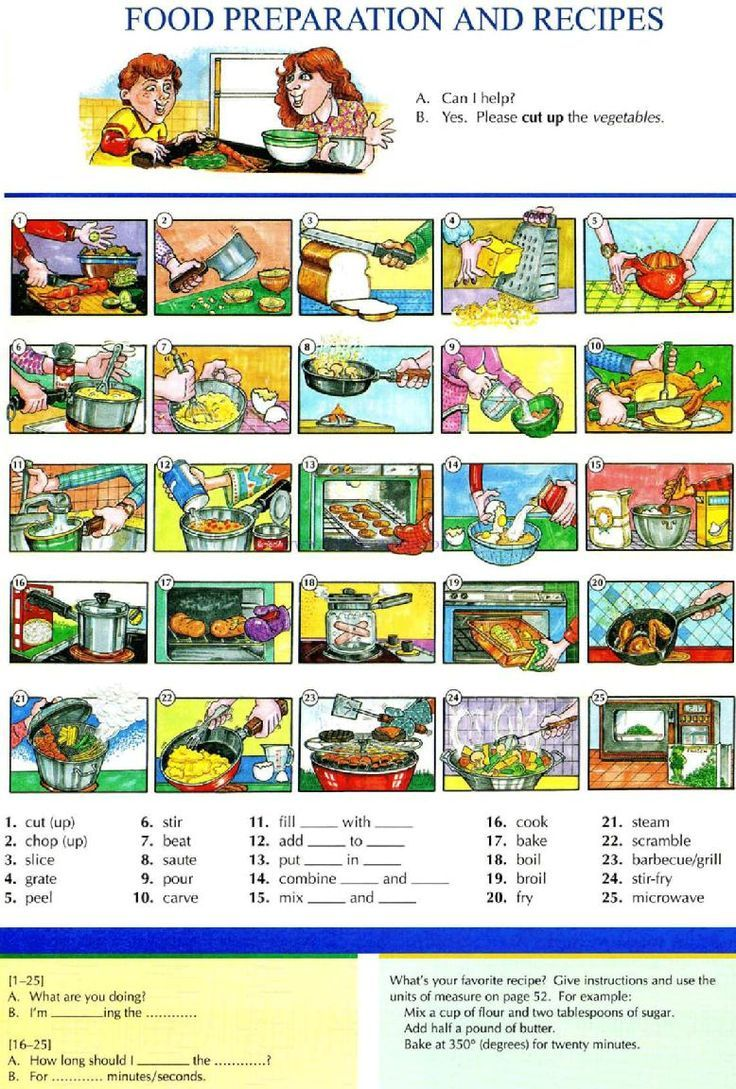 49 food preparation and recipes picture dictionary english 49 food preparation and recipes picture dictionary english study explanations free forumfinder Choice Image