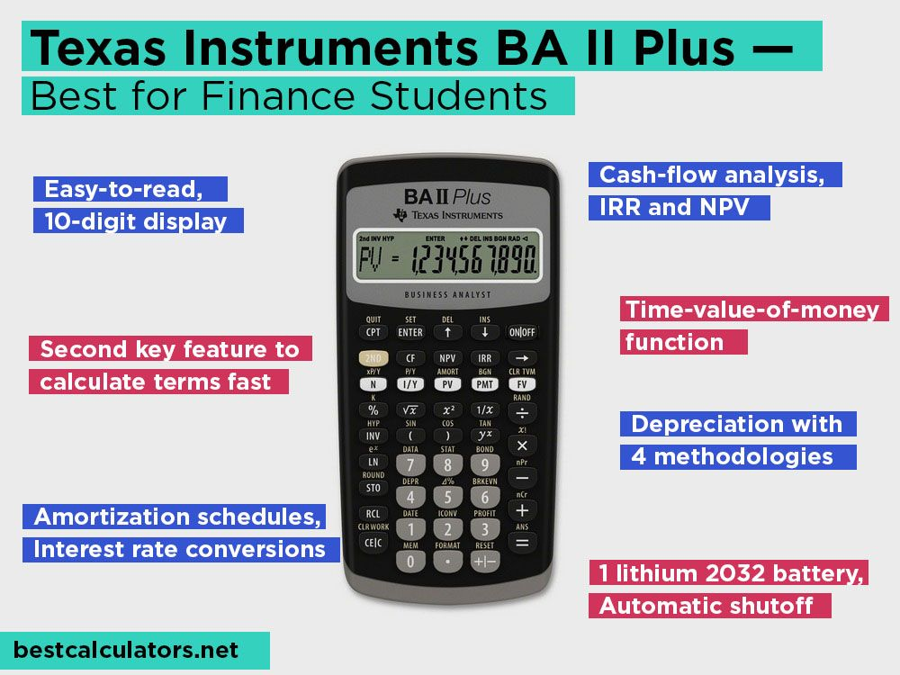 Texas Instruments Ba Ii Plus Review Best Calculator For Finance Students Cash Flow Analysis Easy To Read Financial Calculators Calculator Business Analyst