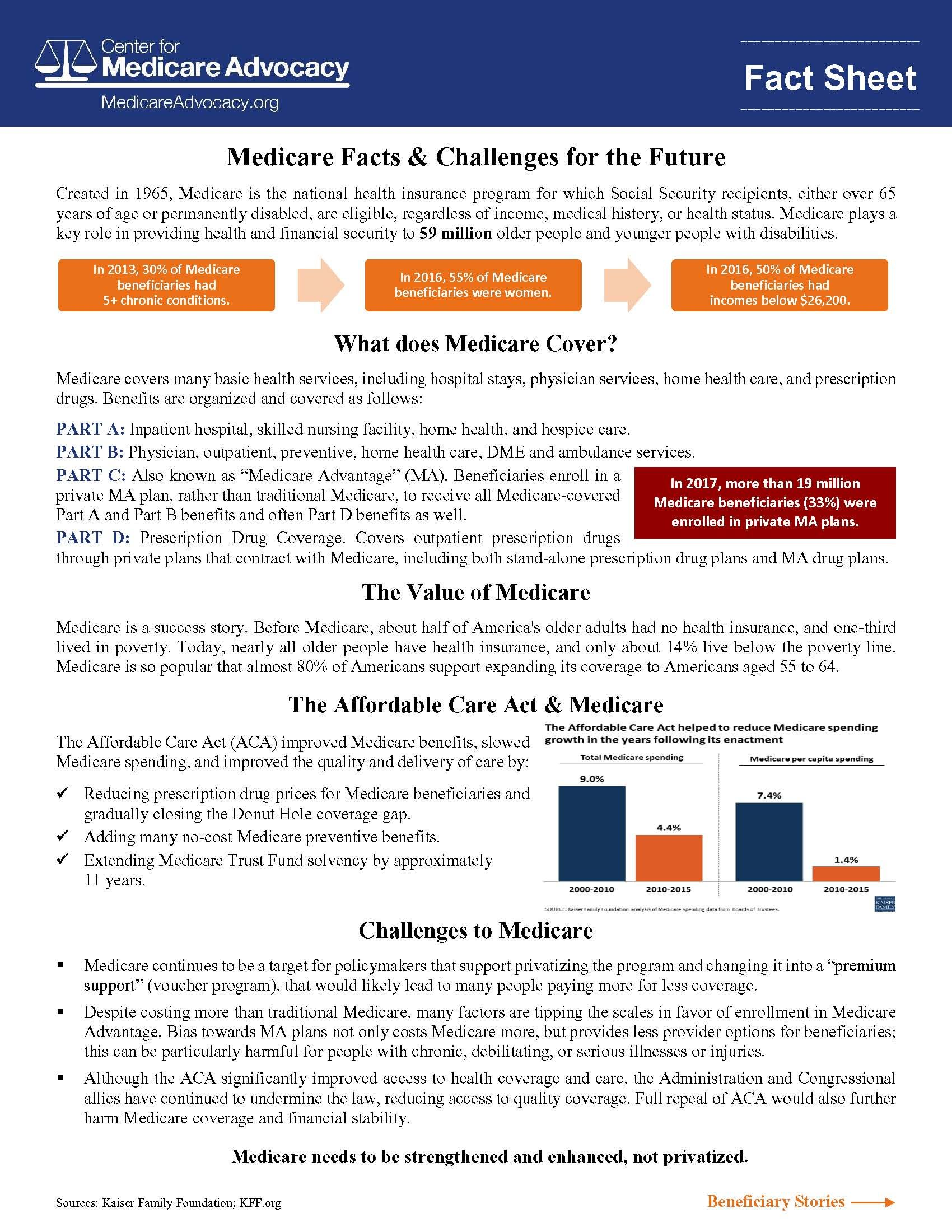 Download Our Medicare Fact Sheet National Health Insurance Fact
