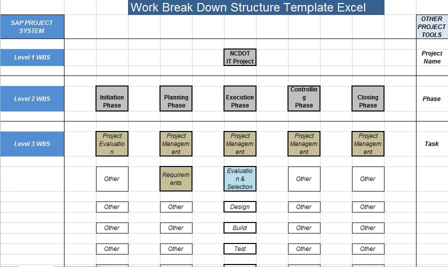 Free Work Breakdown Structure Template