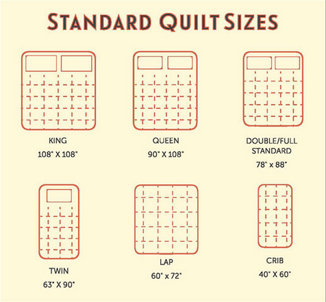 Standard Quilt Sizes Sewing Projects Quilt sizes