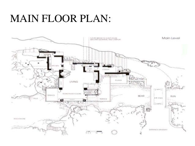 image result for falling water plan | .ref | pinterest
