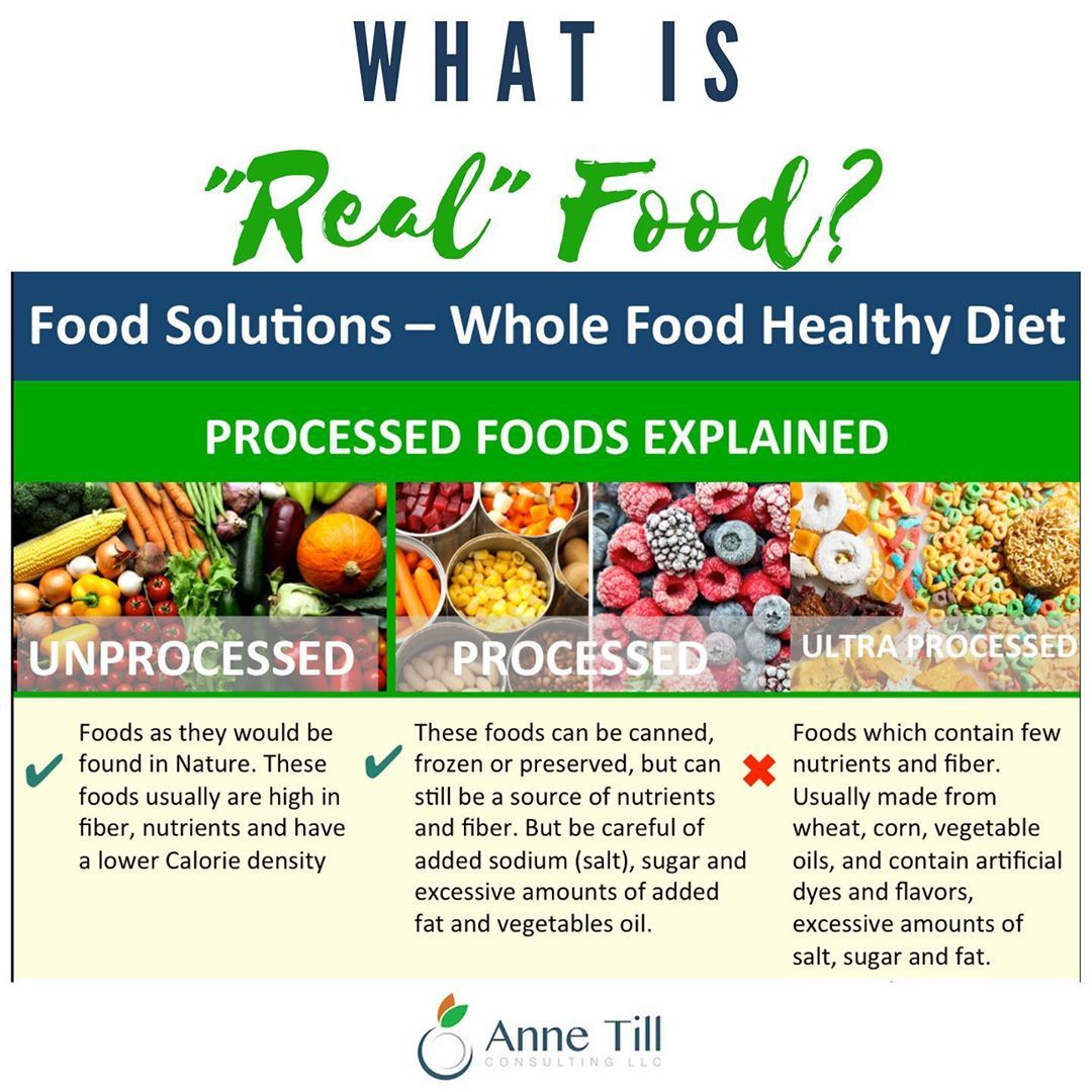 Real Food Food That Is Closest To Its Natural Whole Food Form We Can Also Think Of These Foods In 2020 Whole Food Recipes Real Food Recipes Processed Food
